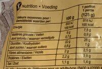 Pommes Duchesses - Nutrition facts - fr