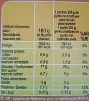 Purée de pommes de terre en flocons - Voedigswaarden