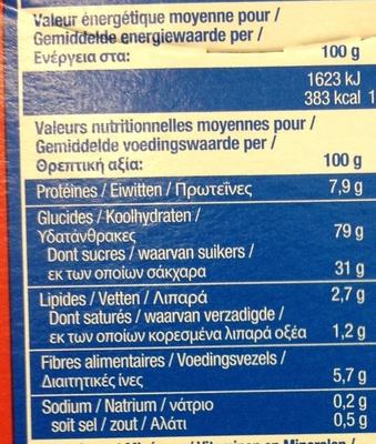 Croc ball - Informations nutritionnelles - fr