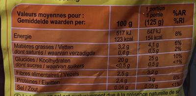 Patatas Fritas - Información nutricional