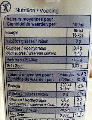 Pamplemousse Boisson - Informations nutritionnelles - fr