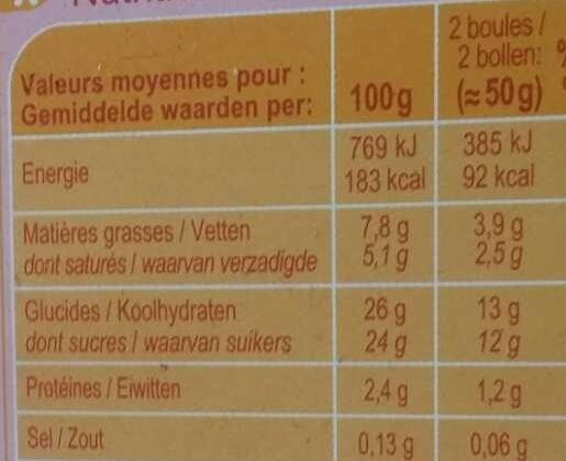 Crème glacée fraise - Informations nutritionnelles - fr