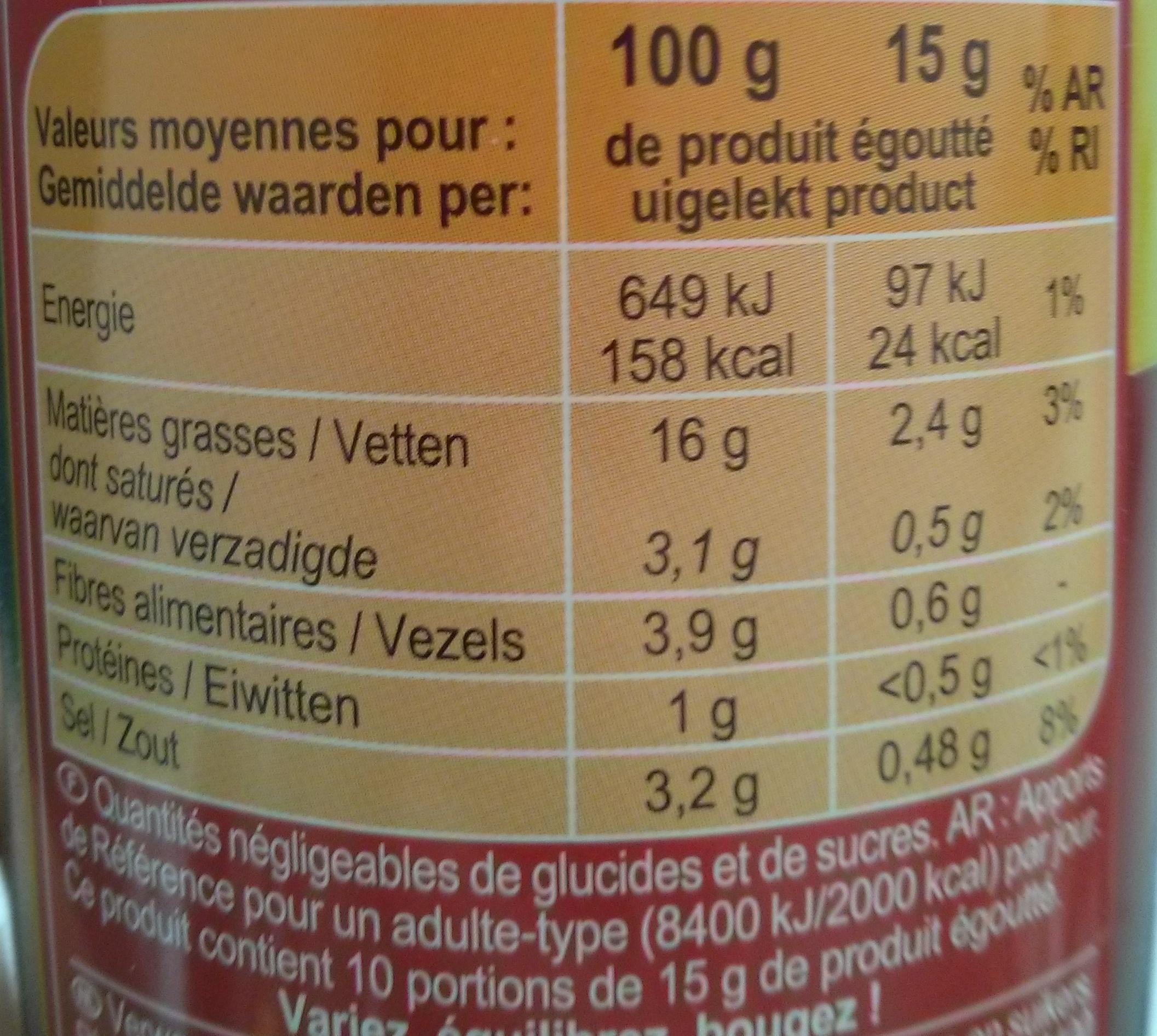 Olives à la farce aux POIVRONS - Informations nutritionnelles - fr
