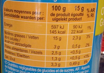olive à la farce A L'ANCHOIS - Wartości odżywcze - fr