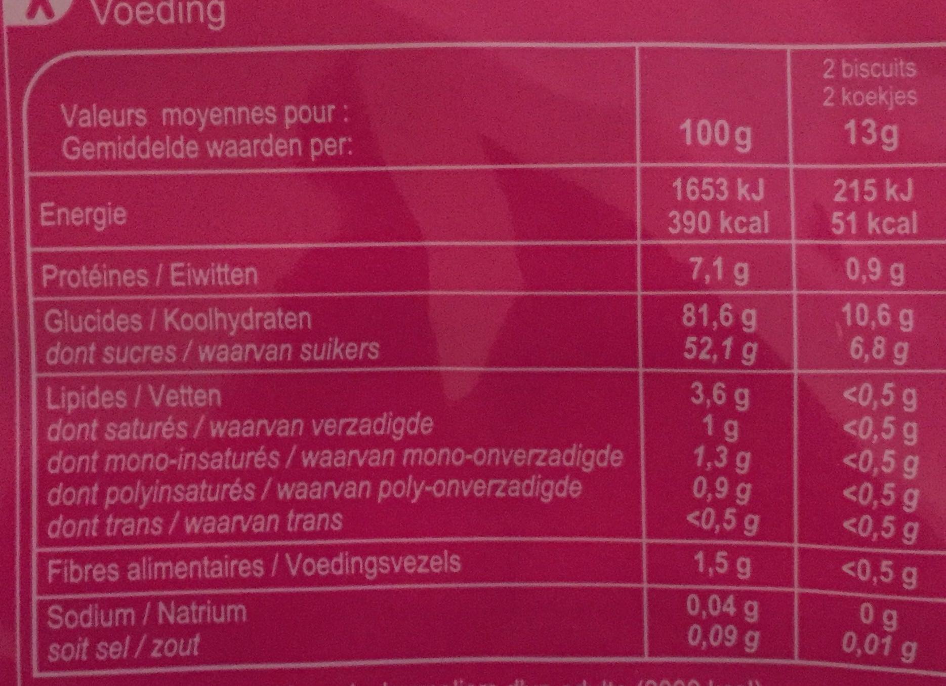 Les Boudoirs - Informations nutritionnelles
