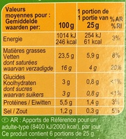 Fromage à tartiner Ail & fines herbes - Informations nutritionnelles - fr