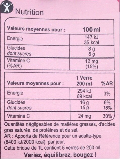 Jus de pamplemousse (à base de concentré) - Voedingswaarden - fr