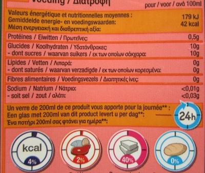 Jus de pamplemousse (à base de concentré) - Informations nutritionnelles - fr