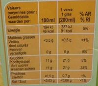 Jus d'ananas  à base de concentré - Informations nutritionnelles - fr