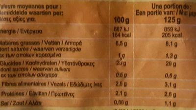 Pommes noisettes - Nutrition facts - fr