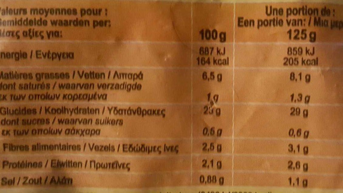 Pommes noisettes - Voedingswaarden - fr