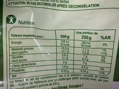 Coliflor - Ingrédients - fr
