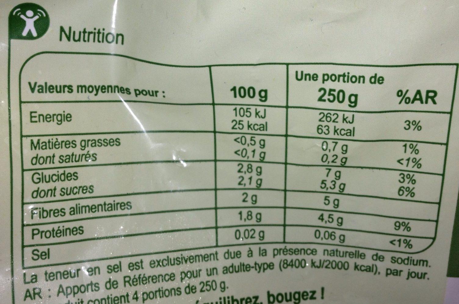 Coliflor - Informació nutricional - es