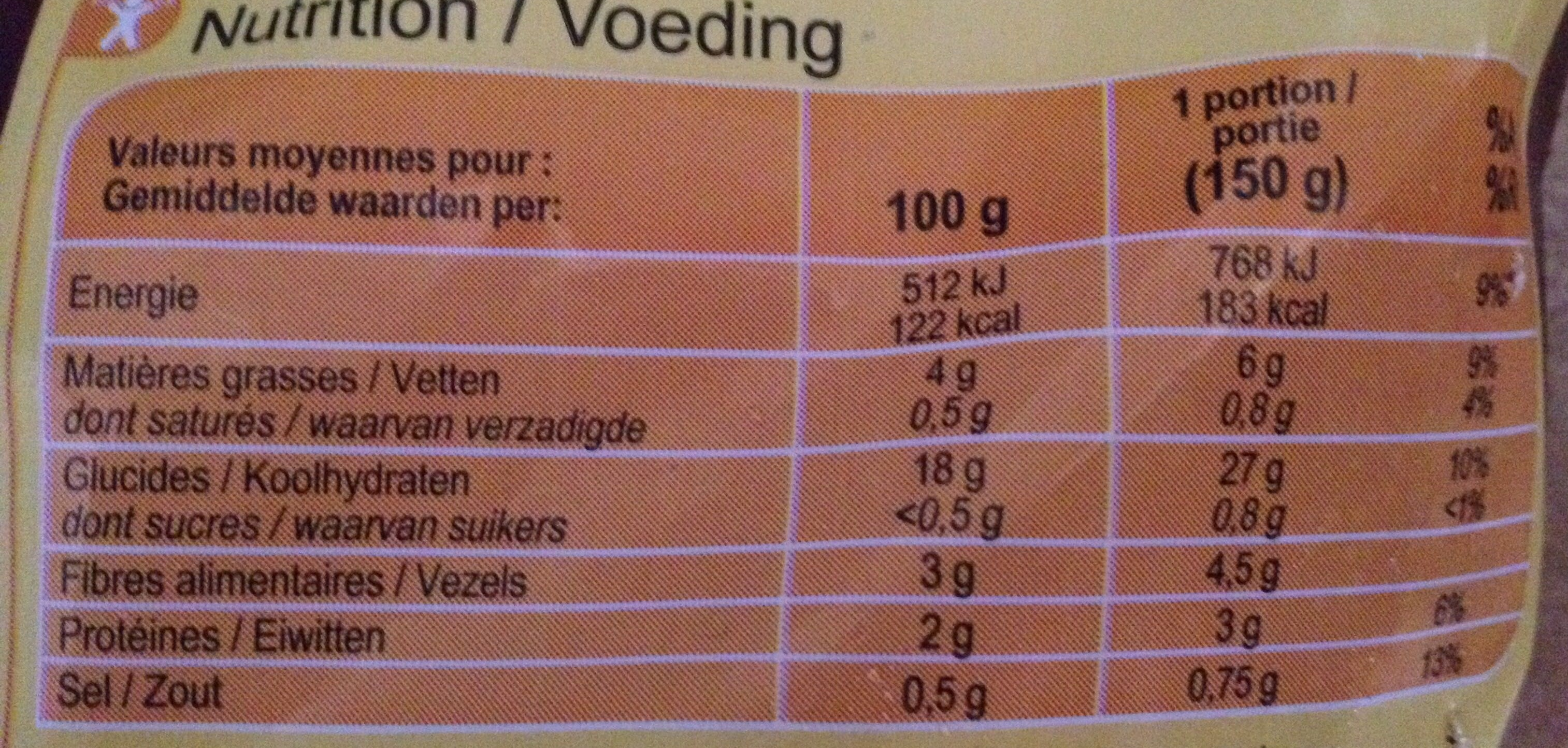 Potatoes - Nutrition facts - fr