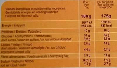 Pizza cuite sur pierre - 4 Formaggi - Voedingswaarden