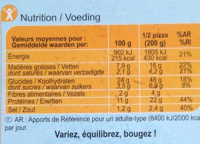Pizza del Mare - Informations nutritionnelles