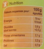 Champignons de Paris - Voedingswaarden - fr