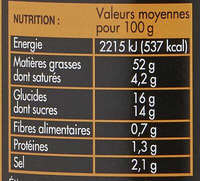 Sauce Hamburger. saxo - Valori nutrizionali - fr