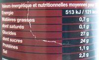 Sauce Barbecue - Valori nutrizionali - fr