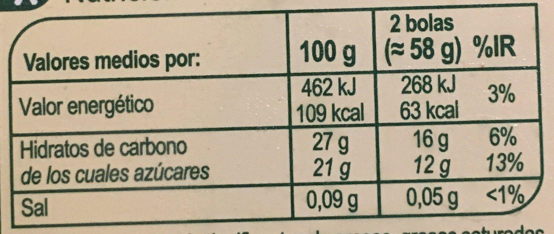 Sorbete Limón - Información nutricional