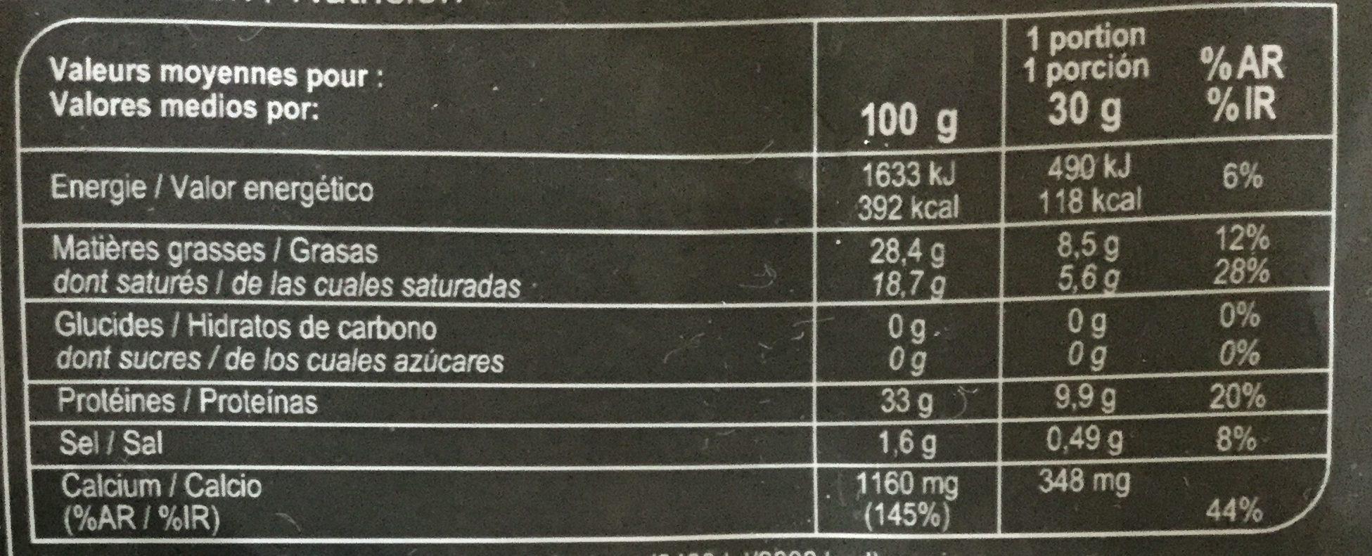 Parmigiano reggiano - Información nutricional - es