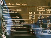 Parmigiano Reggiano rapé - Informació nutricional