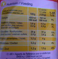 Riz cuisiné - Informations nutritionnelles
