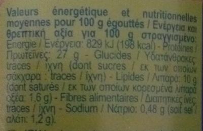 Filets de thon albacore - Voedingswaarden - fr