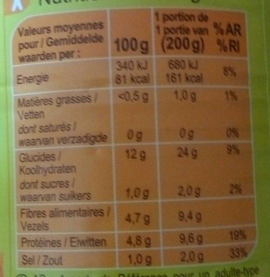 Haricots blancs à la tomate - Voedingswaarden - fr