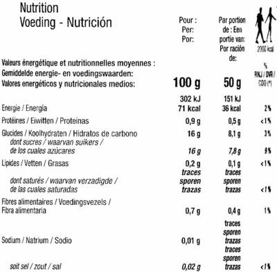 Litchis - Informació nutricional