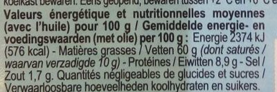 Dés de Fromage - Nutrition facts