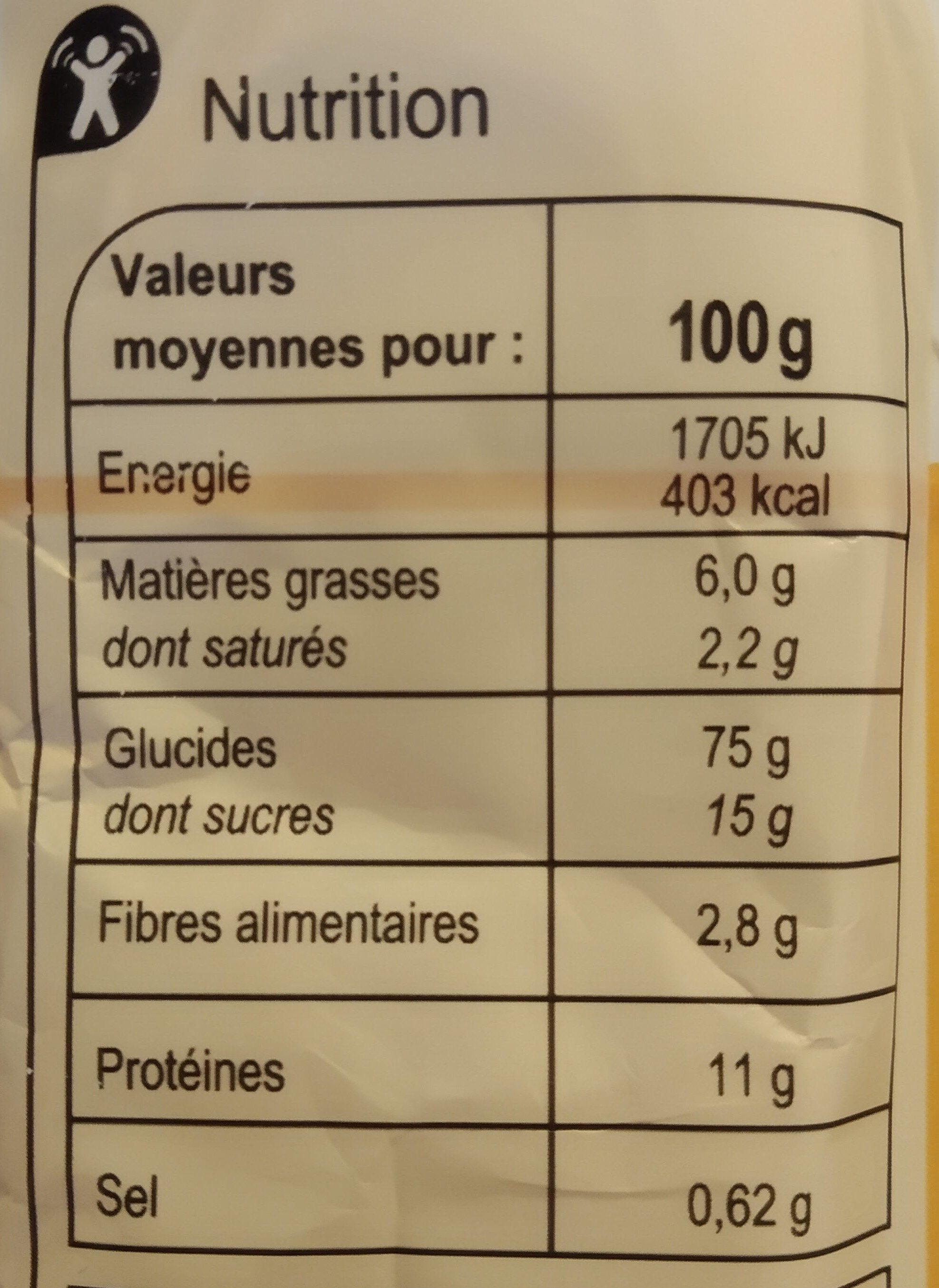 Toast gourmand aux raisins secs - Informations nutritionnelles - fr