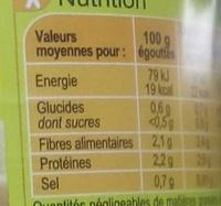 Champignons de Paris - Informations nutritionnelles