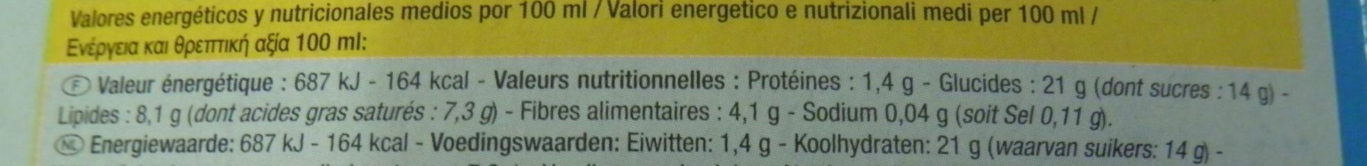 Coco - Informació nutricional - fr