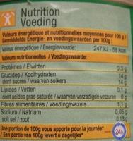 Frutas variadas - Información nutricional
