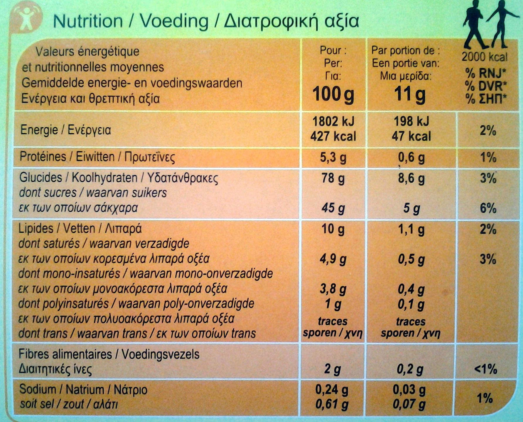 Langues de chat - Voedingswaarden - fr