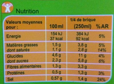 Velouté au Potiron - Informations nutritionnelles