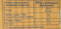 Saumon au naturel - Voedingswaarden - fr