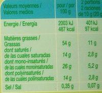 Matière Grasse à Tartiner - Voedingswaarden - fr