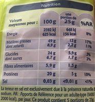 Noix de cajou grillées très pauvres en sel - Informations nutritionnelles - fr