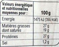 Maasdam - Informations nutritionnelles - fr