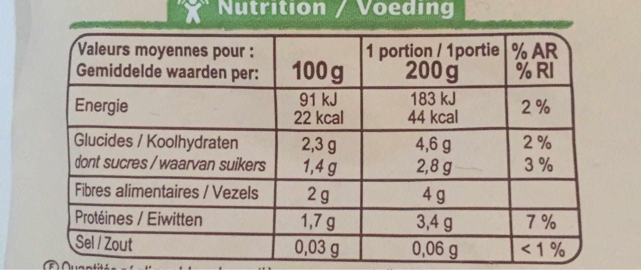 Choux-Fleurs - Informations nutritionnelles