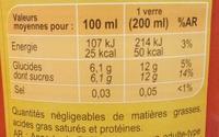 Saveur  agrum' - Nutrition facts