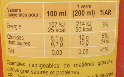 Saveur  agrum' - Nutrition facts