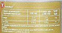 Cola Light - Valori nutrizionali - fr