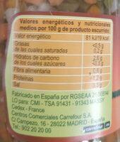 Picadillo variantes - Informations nutritionnelles - fr