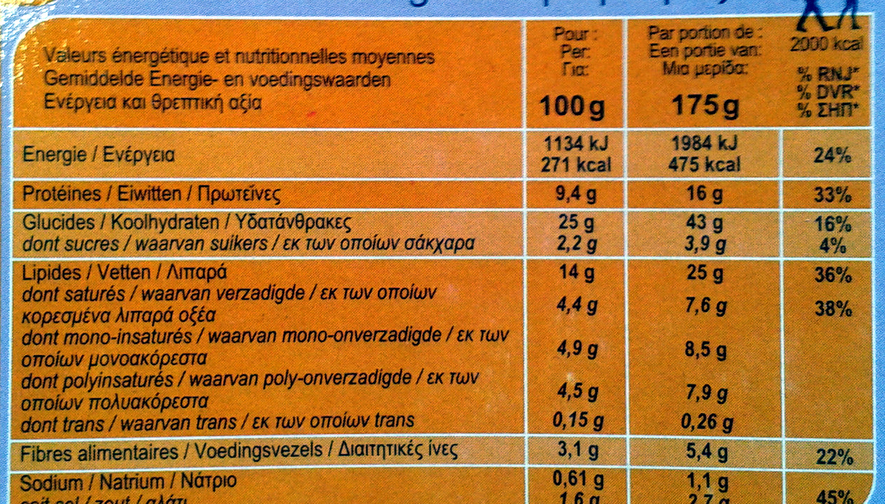 Pizza Especial - Nutrition facts