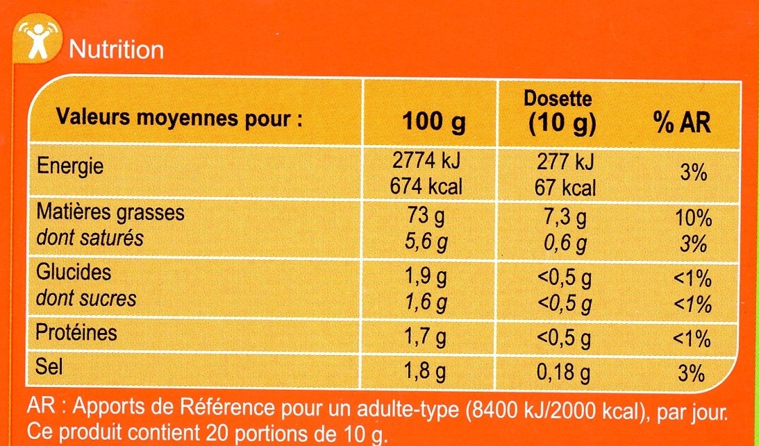 Mayonnaise à la moutarde de Dijon - Nutrition facts