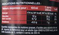 Pomme - Valori nutrizionali - fr