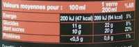 Nectar de mangue à base de concentré - Valori nutrizionali - fr